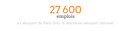 27600emplois